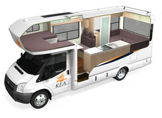 Kea Campers 6 Berth Motorhome Rental In Australia With