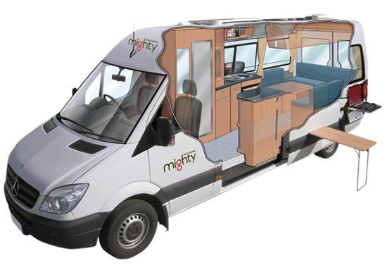 Mighty Deuce 2 Berth Campervan Hire Drivenow